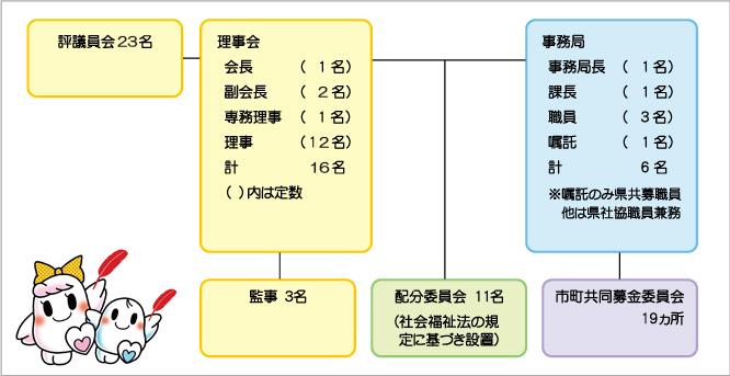 soshikizu1_H2904